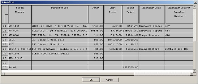 Technical Note Quick Help on PLSCADD Materials and Labor Management – Material List