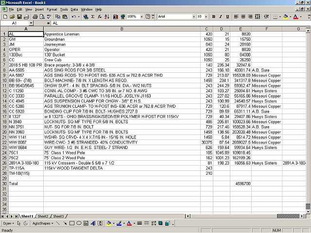 Technical Note Quick Help on PLSCADD Materials and Labor Management – Stock List Format